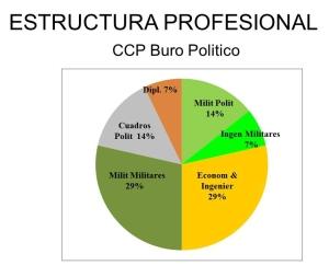 _1-rh_politburo_profession