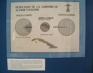 _1-CubanLiteracyCampaign_enEspanol