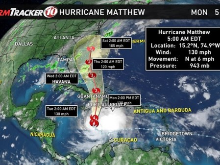 hurricane matthew 3.jpg